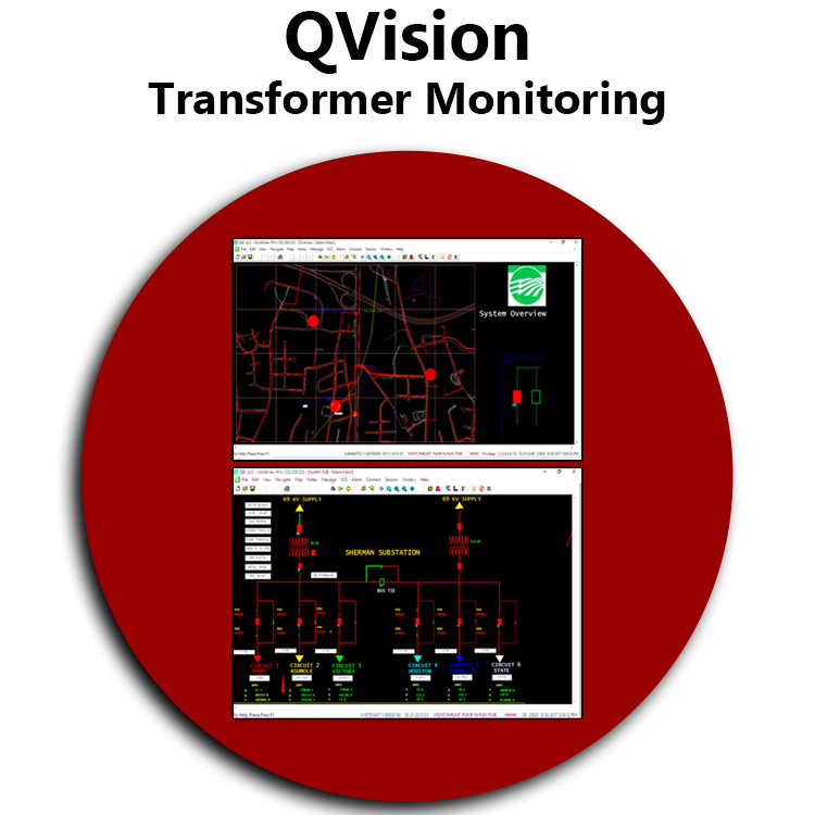 QVision Transformer Monitoring